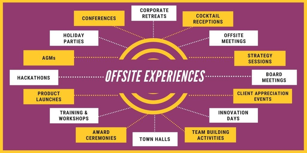 Corporate Offsite Experiences Ontario